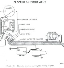 farmall m generator diagram wiring diagrams wni farmall h 6 volt generator wiring diagram free download [ 1043 x 762 Pixel ]