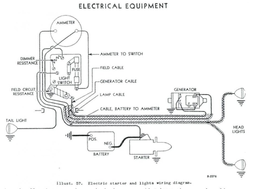 medium resolution of farmall m generator diagram wiring diagrams wni farmall h 6 volt generator wiring diagram free download