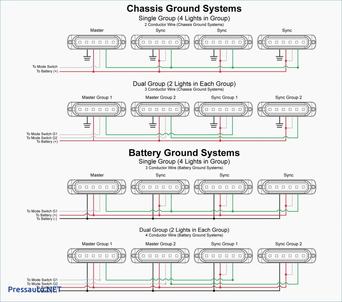 hight resolution of kc hilites wiring diagram kgt source wiring diagram for kc daylighters wiring diagram fog light