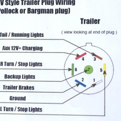 7 Pin Round Trailer Wiring Diagram 2008 Ford F250 10 Wire Best Site Harness
