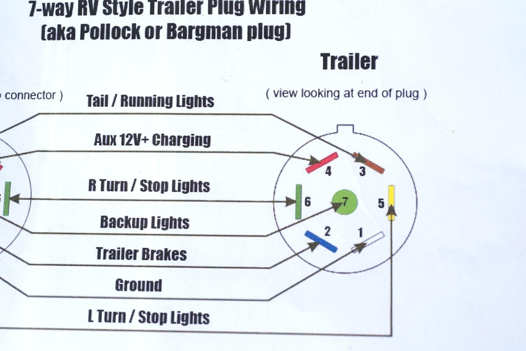ford 4 pin trailer wiring diagram grade 2 venn worksheets 10 wire best site harness