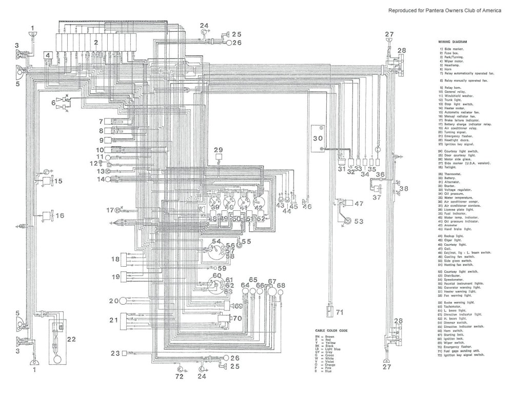 medium resolution of 2006 sterling truck wiring diagrams basic guide wiring diagram u2022 2007 monte carlo fuse box