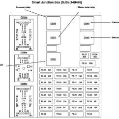 2003 Ford Taurus Wiring Diagram 98 Honda Accord Ignition Fuse Box Elegant Image