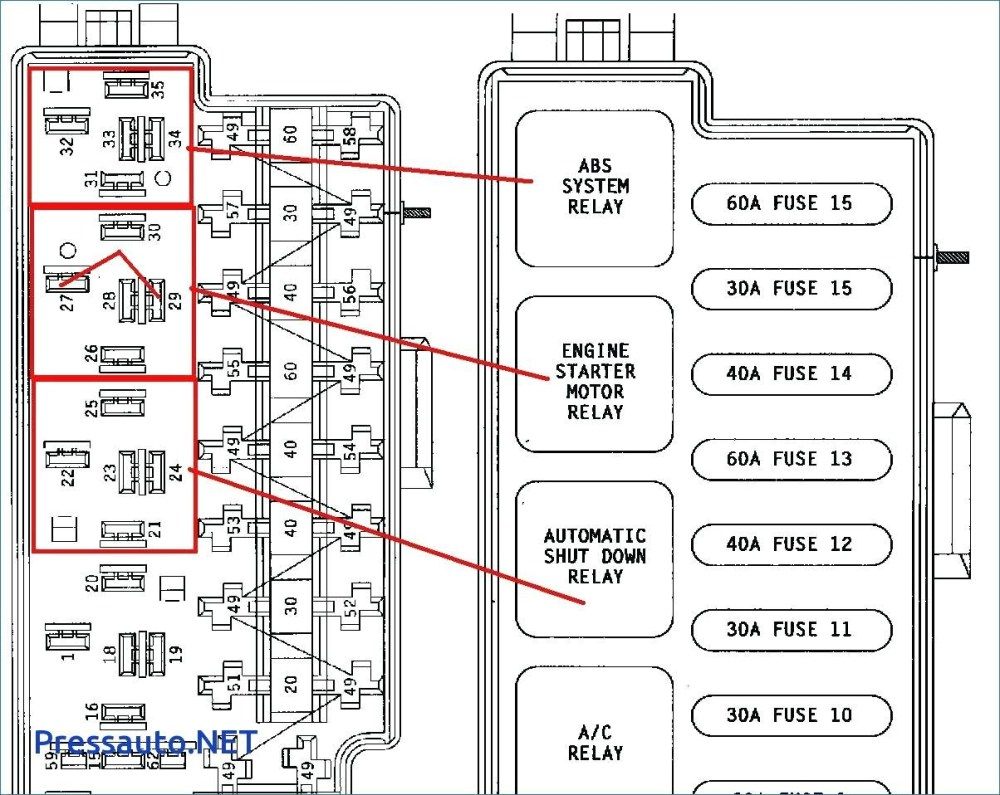 medium resolution of 91 mustang fuse box trusted wiring diagram 1989 mustang fuse box 91 mustang fuse box