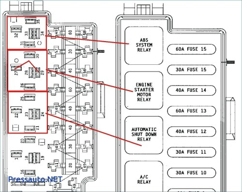 small resolution of 91 mustang fuse box trusted wiring diagram 1989 mustang fuse box 91 mustang fuse box