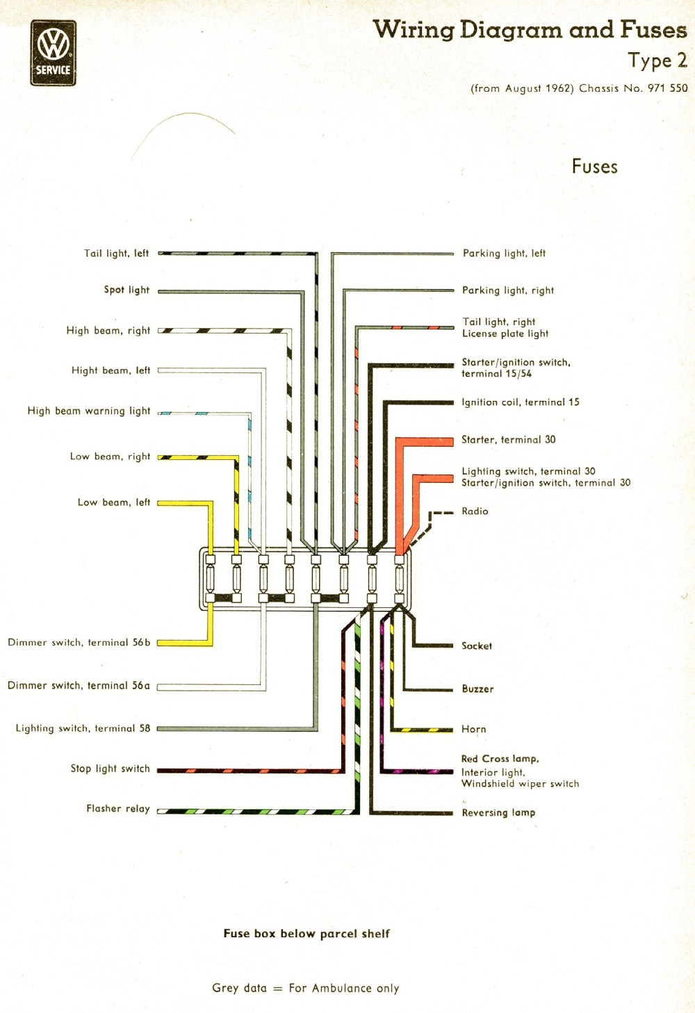 medium resolution of 73 beetle fuse diagram wiring diagrams konsult 1973 vw beetle fuse box location 1973 beetle fuse box