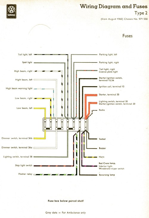 small resolution of 73 beetle fuse diagram wiring diagrams konsult 1973 vw beetle fuse box location 1973 beetle fuse box