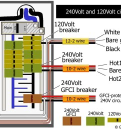 diagram clipsal circuit breaker wiring panel pdf gfci rcd 1366 [ 1297 x 1000 Pixel ]