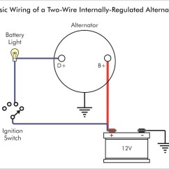 Toyota Corolla Alternator Wiring Diagram Moderne Gastronomie Sch Rzen Typical Of On Tractor Besides 4 Hight Resolution Ford 1 Wire Easy Diagrams