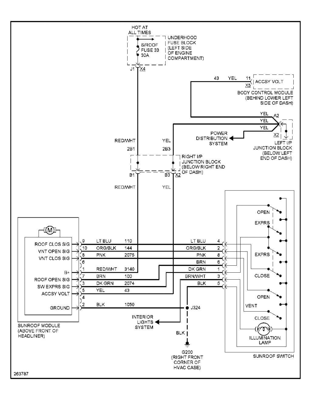 hight resolution of gmos 01 wiring diagram wiring diagram for you gmos lan 01 wiring diagram gmos 01 wiring diagram