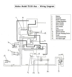 ezgo golf cart wiring diagram best wiring diagram image 2018 club car 36v wiring diagram [ 1024 x 1109 Pixel ]