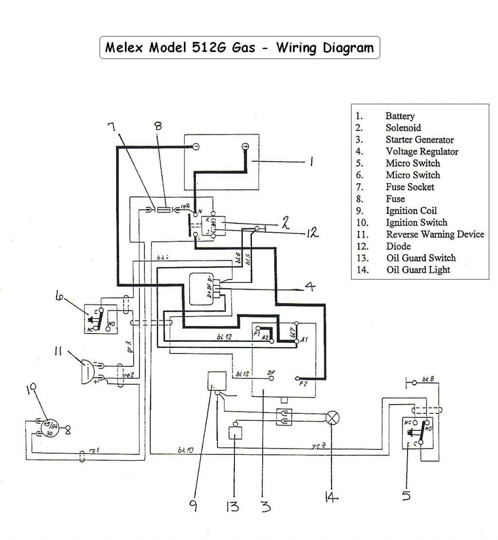 hight resolution of ezgo golf cart wiring diagram best wiring diagram image 2018 club car 36v wiring diagram