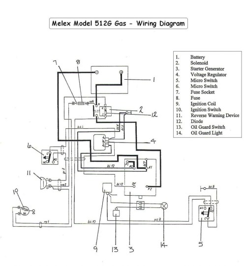 small resolution of ezgo golf cart wiring diagram best wiring diagram image 2018 club car 36v wiring diagram