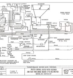 wrg 8228 2003 cushman 2200 wiring diagramcushman turf truckster wiring diagram wiring diagram and schematics [ 1024 x 819 Pixel ]