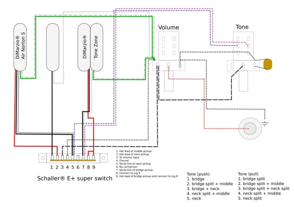 medium resolution of fender super switch wiring diagram guitar way dolgular wires electrical system auto repair 1224
