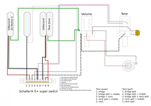 small resolution of fender super switch wiring diagram guitar way dolgular wires electrical system auto repair 1224