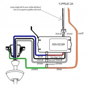 how to wire ceiling fan with remote | wwwGradschoolfairs