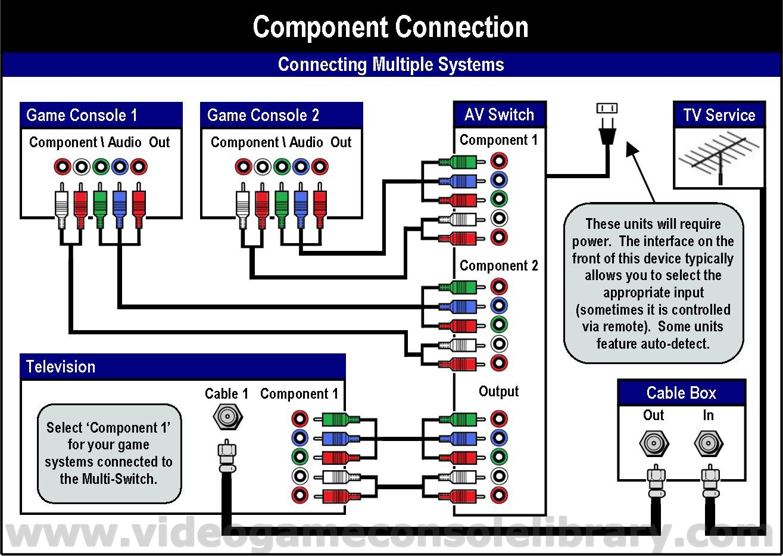 vga to av cable wiring diagram ford explorer fuse panel hdmi rca elegant