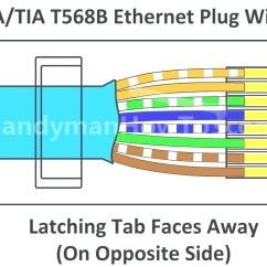 Hdmi To Rca Wiring Diagram Ford F150 A Plan Lease Image