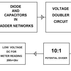 High Voltage Circuit Diagram 1984 Porsche Carrera Wiring Generator Image