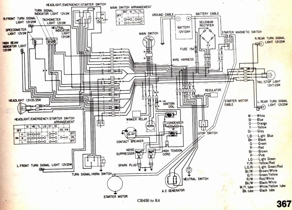 medium resolution of marvelous honda gx160 wiring diagram best image diagram