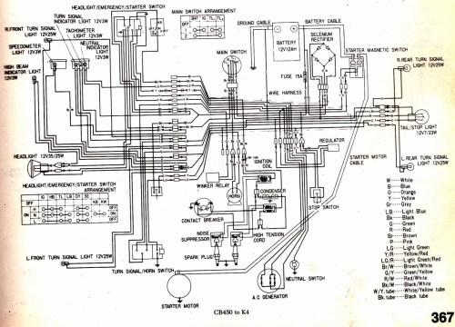 small resolution of marvelous honda gx160 wiring diagram best image diagram