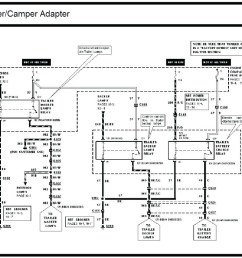 full size of travel trailer electrical wiring diagram camper new for a diagrams full size [ 1024 x 811 Pixel ]