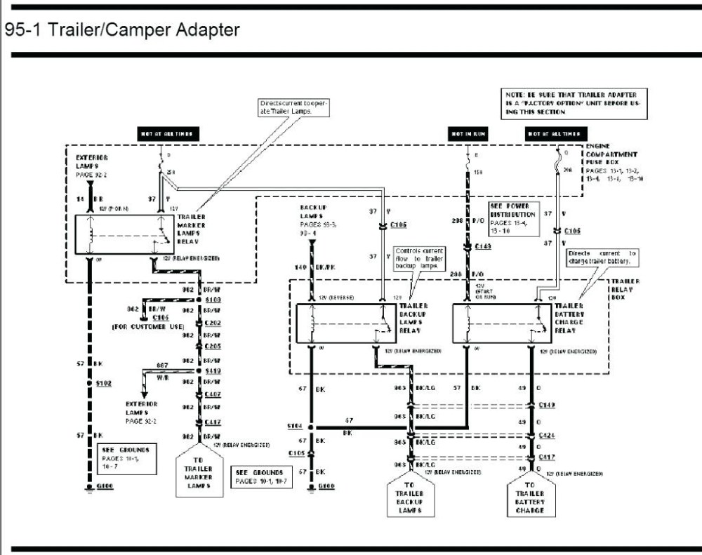 medium resolution of full size of travel trailer electrical wiring diagram camper new for a diagrams full size