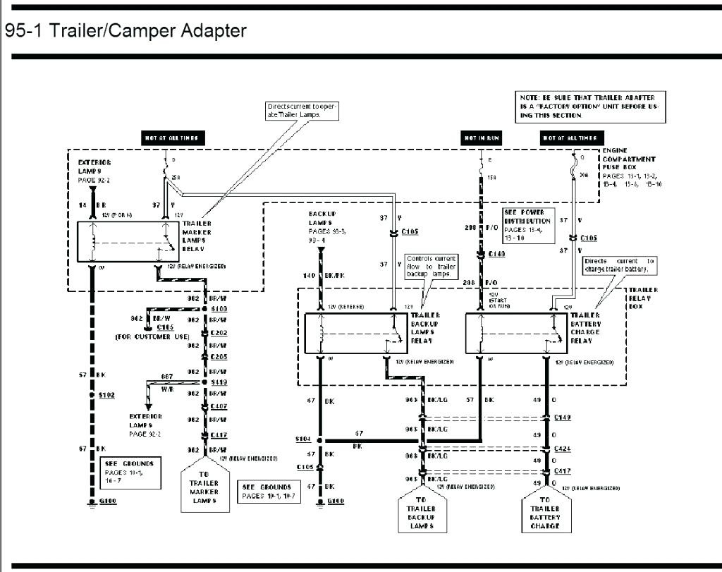 hight resolution of full size of travel trailer electrical wiring diagram camper new for a diagrams full size