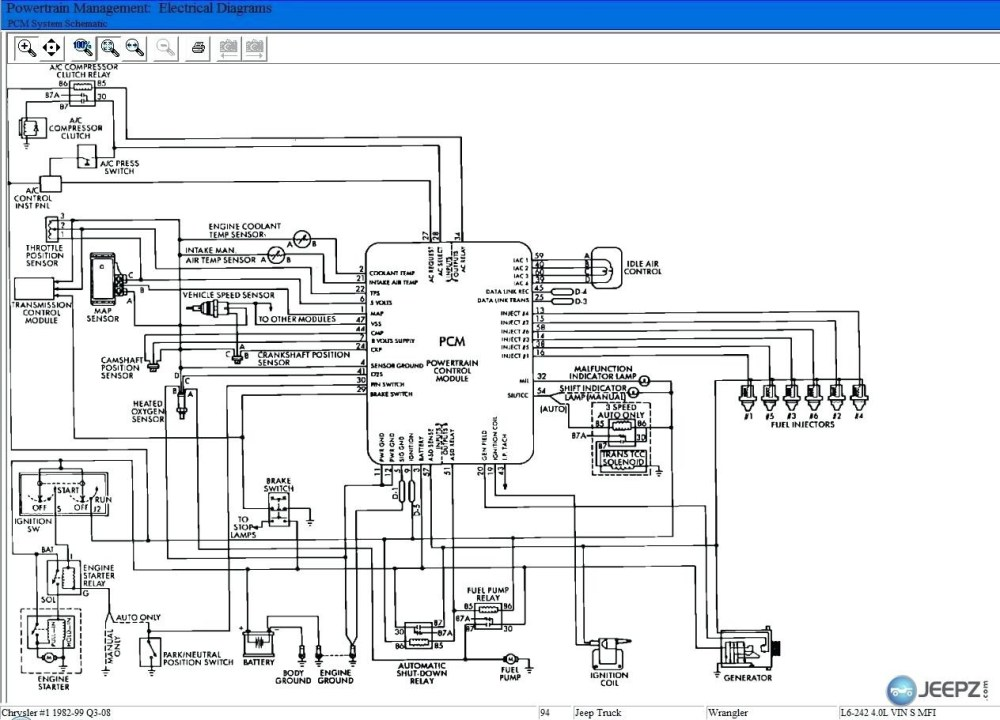 medium resolution of 2002 jeep wrangler tail light wiring diagram diy enthusiasts jeep jk tail light wiring diagram wiring