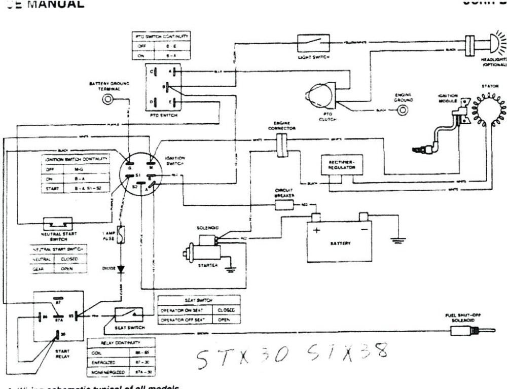 medium resolution of full size of john deere 4020 12v wiring diagram alternator starter charming inspiration schematic light