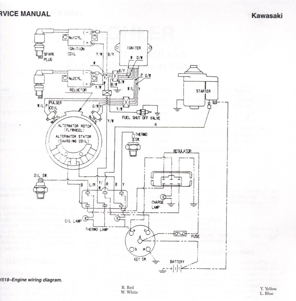 medium resolution of gator cx wiring diagram