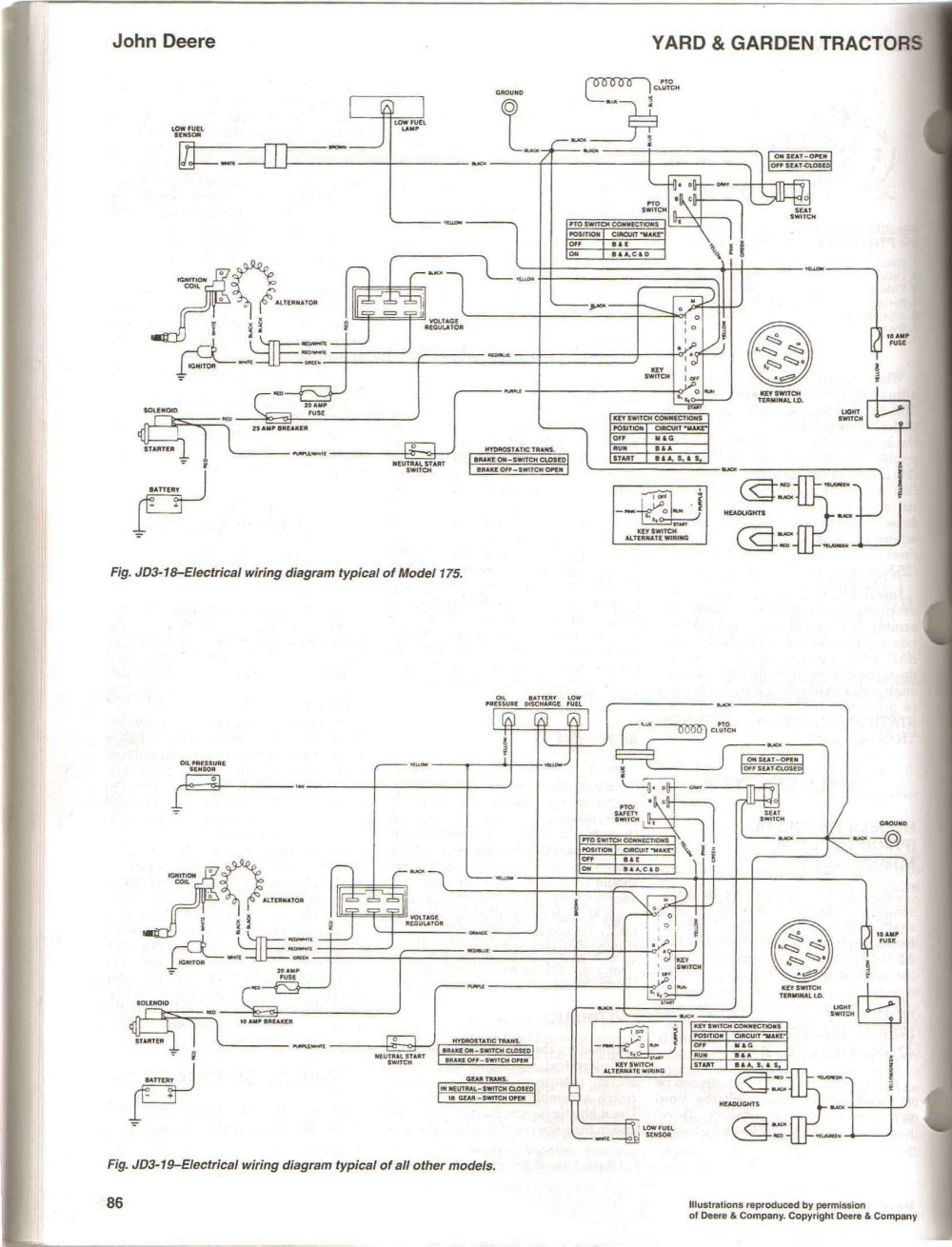 medium resolution of diagram john deere 4x2 gator wiring diagram