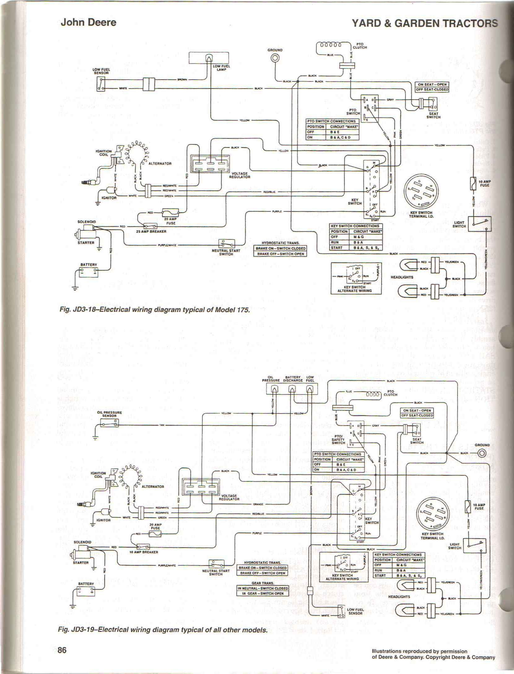 hight resolution of diagram john deere 4x2 gator wiring diagram