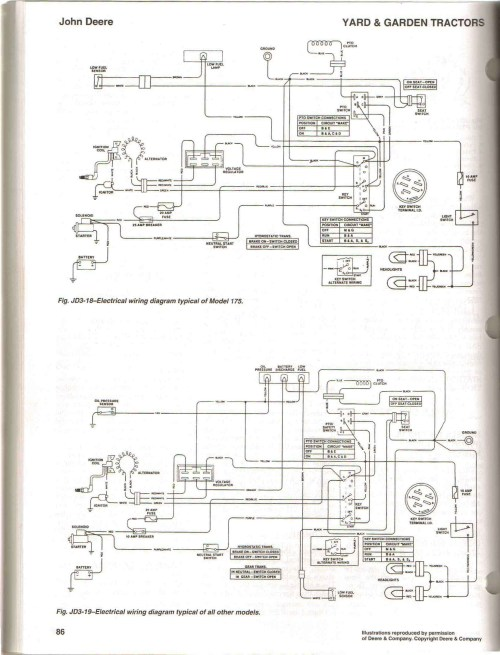 small resolution of diagram john deere 4x2 gator wiring diagram