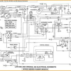 John Deere 4x2 Gator Wiring Diagram 96 Honda Civic Fuse Box Ts