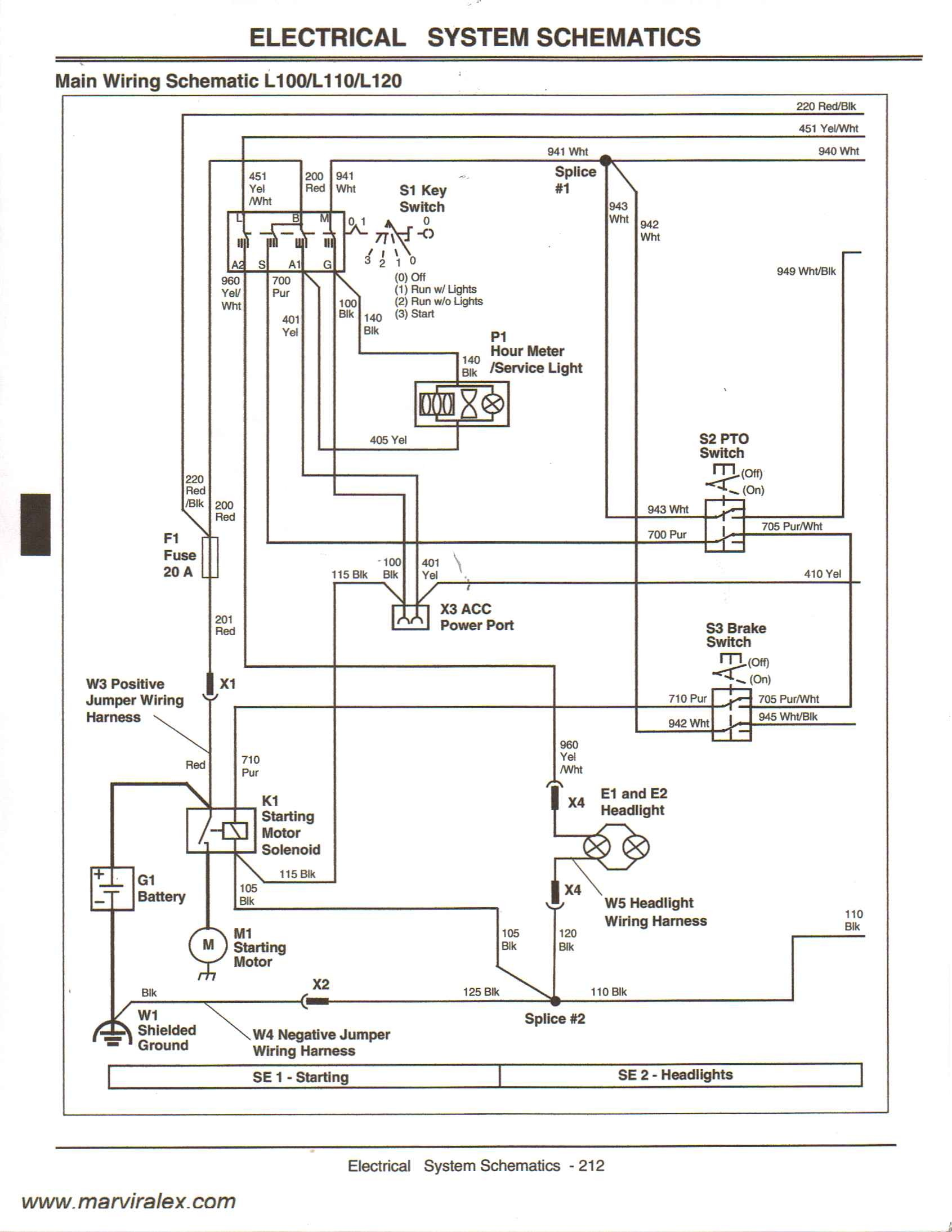 hight resolution of 6 pin ignition wiring diagram gator wiring diagram name gator lift wiring diagram