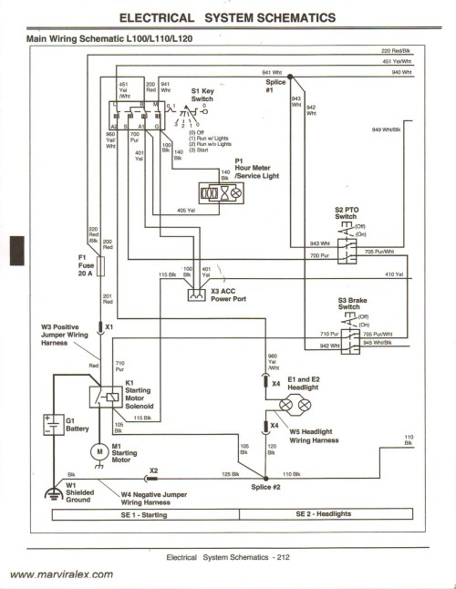 small resolution of 6 pin ignition wiring diagram gator wiring diagram name gator lift wiring diagram