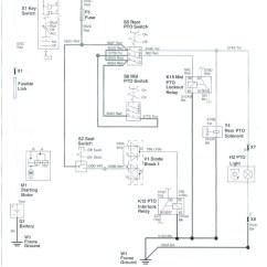 John Deere Lt155 Wiring Diagram 1970 Chevelle Malibu Schematic Library Gator Starter