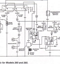 john deere wiring diagram schematic pto switch 318 symbols wires electrical system 1440 [ 1433 x 600 Pixel ]