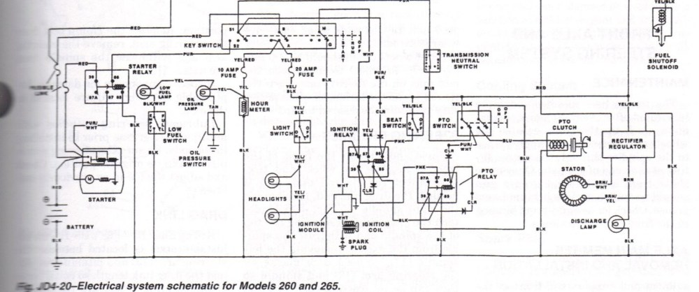 medium resolution of john deere wiring diagram schematic pto switch 318 symbols wires electrical system 1440