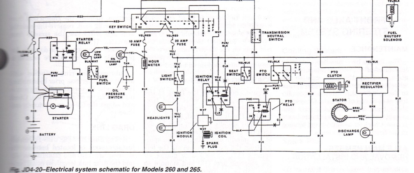 hight resolution of john deere wiring diagram schematic pto switch 318 symbols wires electrical system 1440