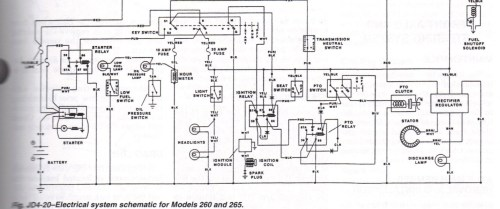 small resolution of john deere wiring diagram schematic pto switch 318 symbols wires electrical system 1440