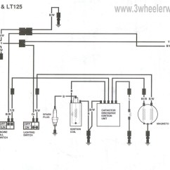 1985 Honda Spree Wiring Diagram Labeled Foot Best Library Third Level1985 1984