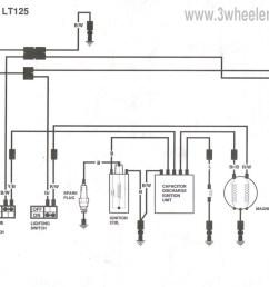 1985 honda spree wiring diagram wiring diagram third level1985 honda spree wiring diagram wiring library 1984 [ 1680 x 1170 Pixel ]