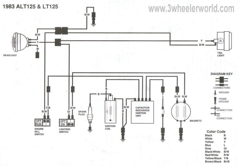 medium resolution of 1985 honda spree wiring diagram wiring diagram third level1985 honda spree wiring diagram wiring library 1984