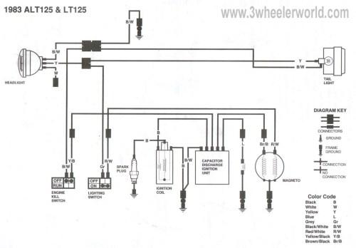 small resolution of 1985 honda spree wiring diagram wiring diagram third level1985 honda spree wiring diagram wiring library 1984