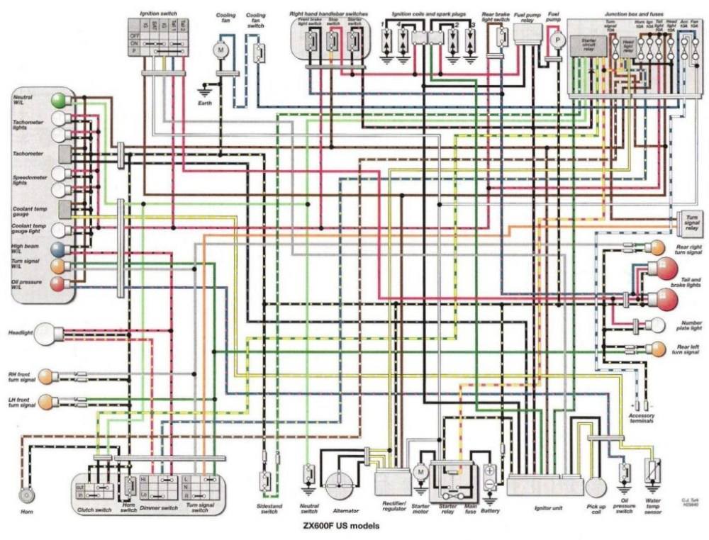medium resolution of kawasaki hd2 wiring diagram wiring library kawasaki bayou 220 wiring diagram wiring diagram image rh mainetreasurechest