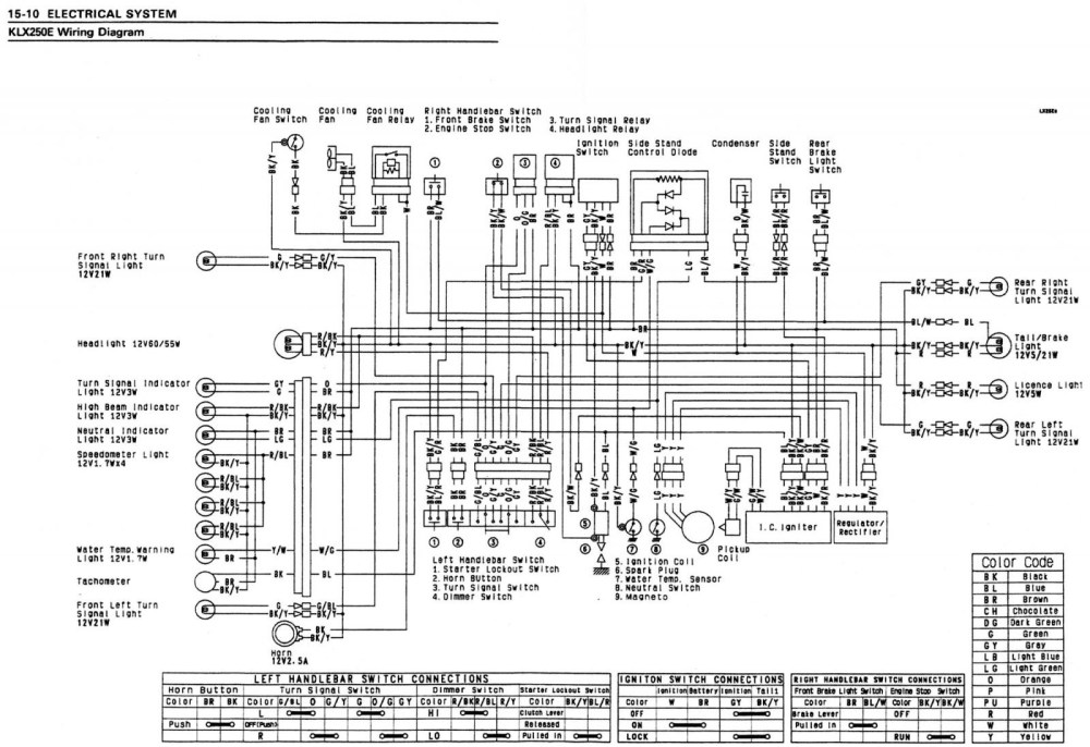 medium resolution of kawasaki klf 400 wiring diagram wiring library kawasaki kfx 50 kawasaki klf 400 wiring diagram