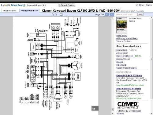 small resolution of wiring diagram for 1995 kawasaki bayou 220 circuit connection kawasaki kx 250 at kawasaki klf 400